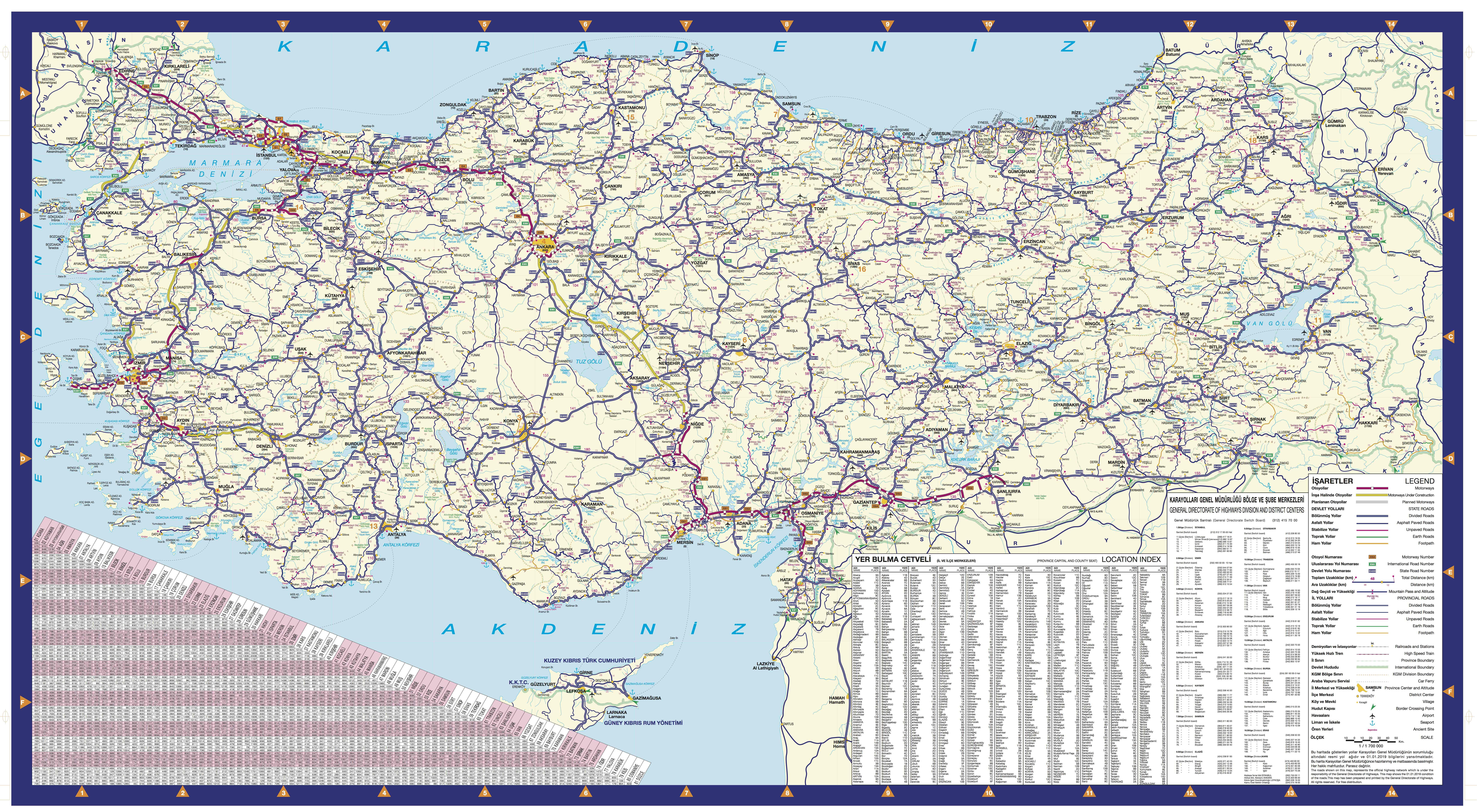 Turkey Road Map 2019